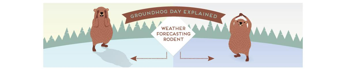 Groundhog Day Explained - Weather forecasting rodent