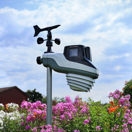 Personal Weather Stations