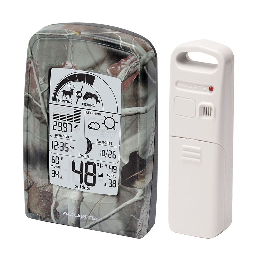 Hunting and Fishing Activity Meter with Weather Forecaster