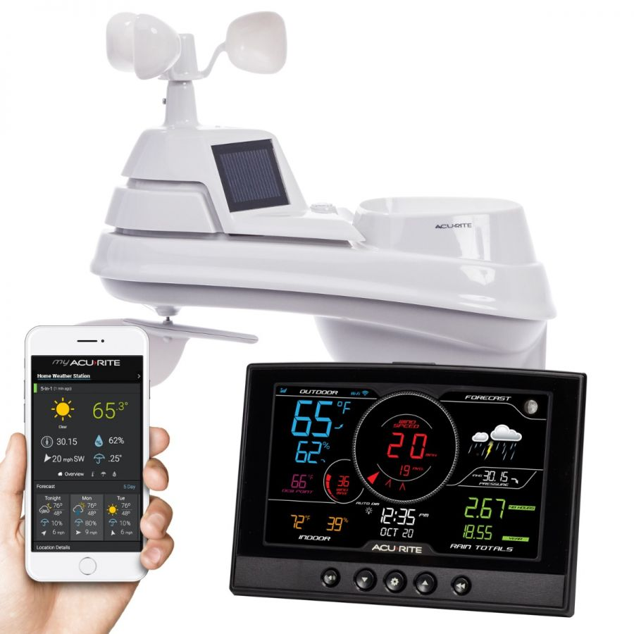 Iris Weather Station