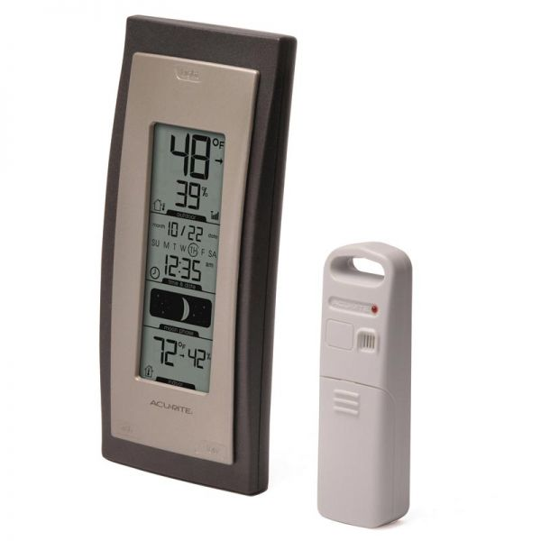 Close-Up of Sensor and Digital Thermometer with Outdoor Temperature and Humidity – AcuRite Weather Monitoring Technology