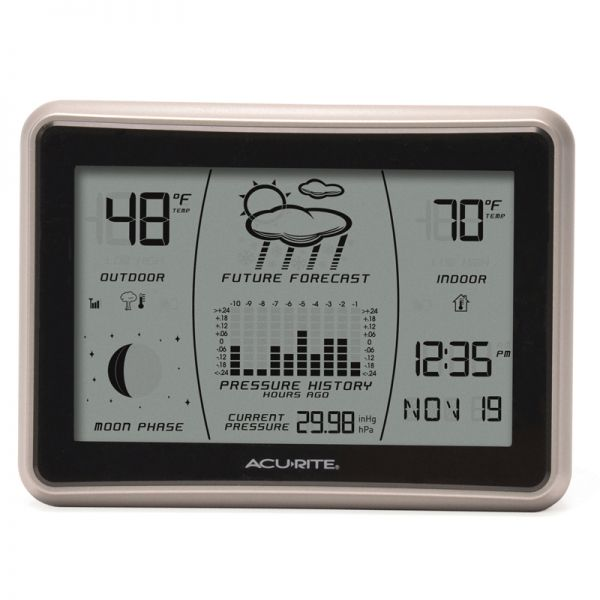 Wireless Weather Station with Forecast Display - AcuRite Weather Monitoring Devices