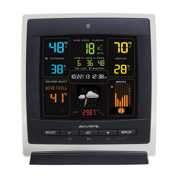 Pro Color Weather Station with Wind Speed Display - AcuRite Weather Monitoring Devices