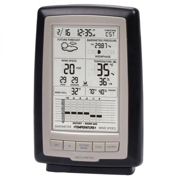 Home Weather Station with Wind Speed Display - AcuRite Weather Monitoring Devices