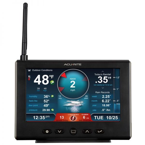 Front View of Display for Pro+ 5-in-1 Weather Station with HD Display and Lightning Detector – AcuRite Weather Devices