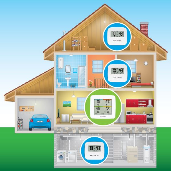 Multi-Sensor with 3 Indoor sensors on a home graphic - AcuRite Home Monitoring Devices
