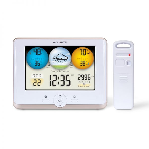 Digital Weather Station - AcuRite Weather Monitoring Devices