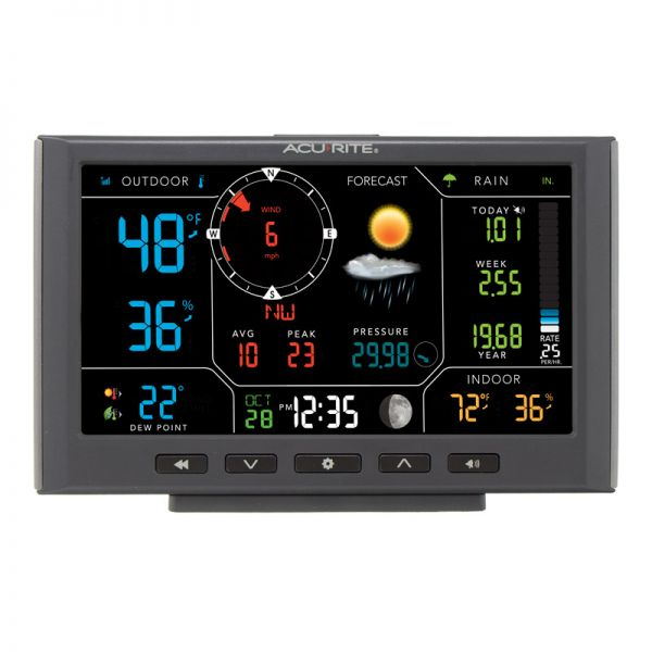 Color Display (Dark Theme) for 5-in-1 Weather Station - AcuRite Weather Monitoring Devices