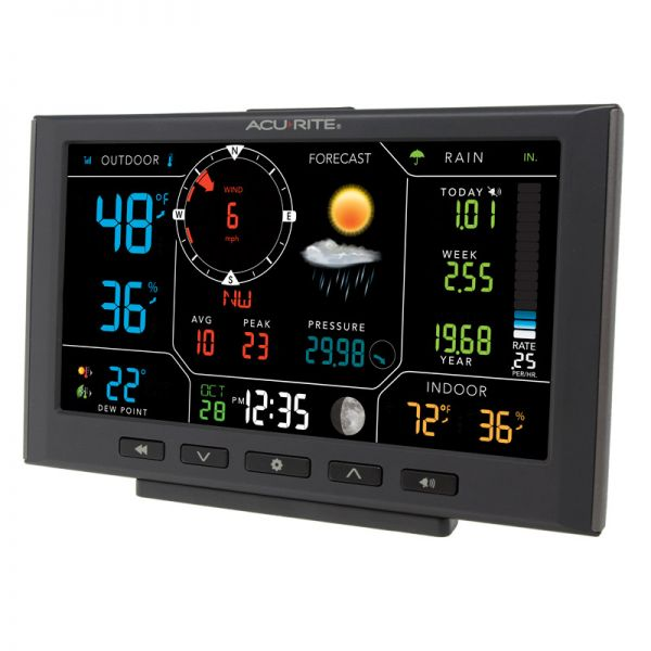 Angled view of the Color Display (Dark Theme) for 5-in-1 Weather Station - AcuRite Weather Monitoring Devices