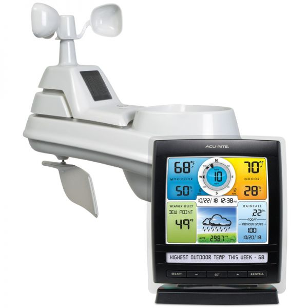 Close-Up of 5-in-1 Color Weather Station with Wind Direction & Speed & Rain – AcuRite Weather Tools