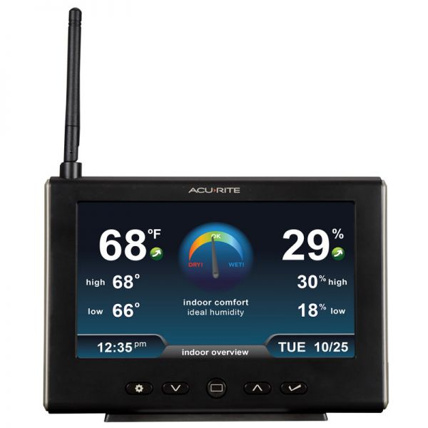 Front View of HD Display for 5-in-1 Weather Station and Lightning Detector – AcuRite Weather Monitoring Technology