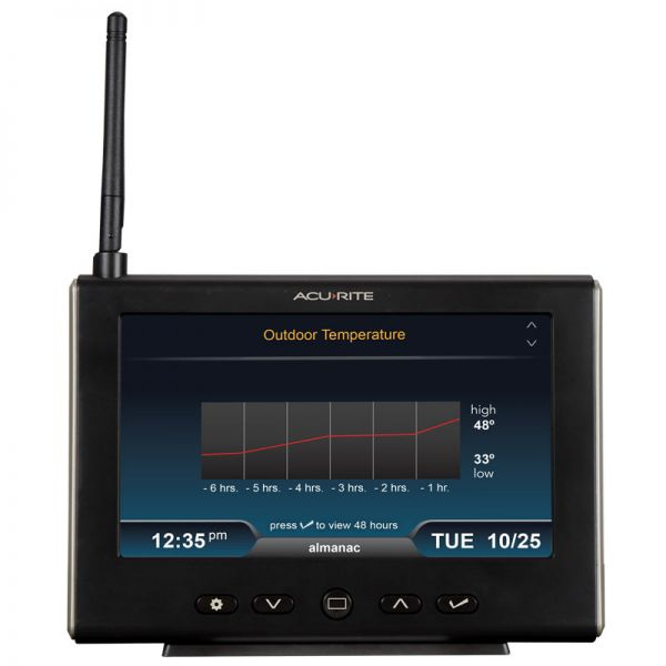 Front View of Digital Display for Pro+ 5-in-1 Hi-Def Weather Station with Remote Monitoring – AcuRite Weather Instruments