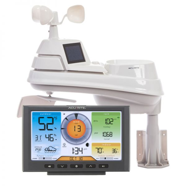 Side View of PRO+ 5-in-1 Weather Station and Dis[lay with Wi-Fi Connection to Weather Underground – AcuRite Weather