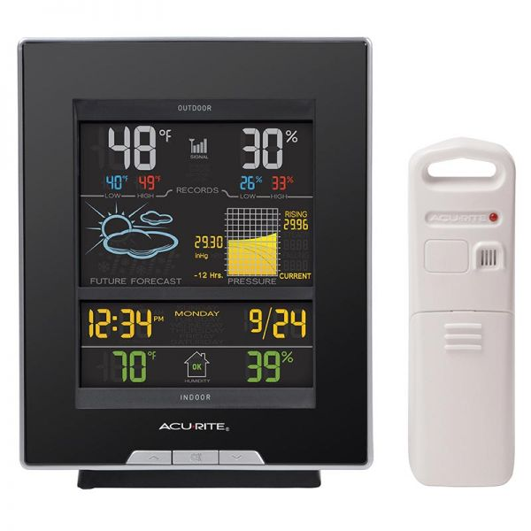 Color Weather Station (Dark Theme) - AcuRite Weather Monitoring Devices