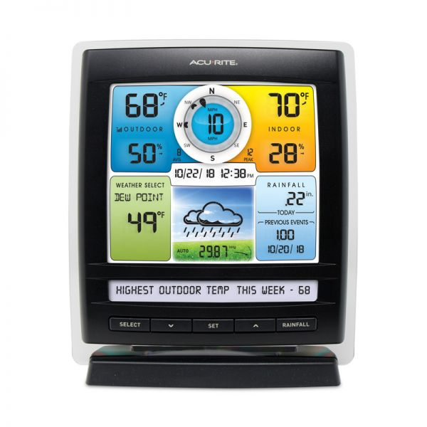 Color Display for 5-in-1 Color Weather Station with Wind Direction & Speed & Rain on a Table – AcuRite Weather Technology