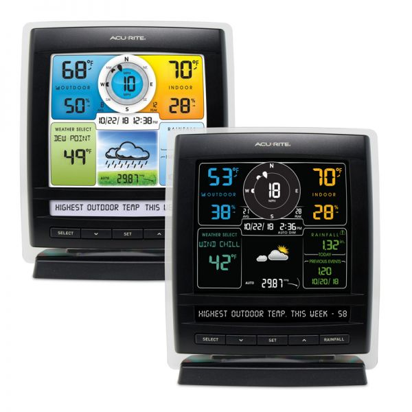 Color displays for the 5-in-1 Weather Sensor - AcuRite Weather Monitoring Devices
