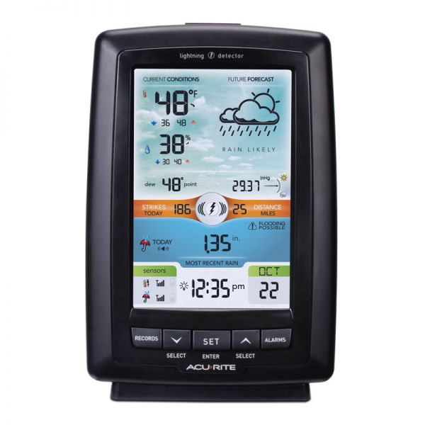 Front View of Display for Weather Station with Rain Gauge and Lightning Detector – AcuRite Weather