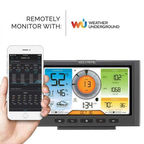 Wi-Fi Weather Station Display for 5-in-1 Sensor - AcuRite Weather Monitoring Devices