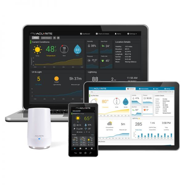 Monitor your home and weather with the My AcuRite app and website