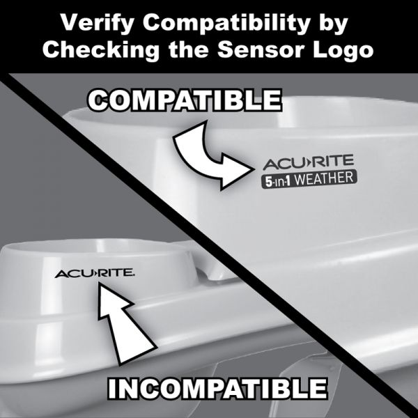 Graphic Showing How to Check Weather Sensor Compatibility By Checking the Logo – AcuRite Weather Devices