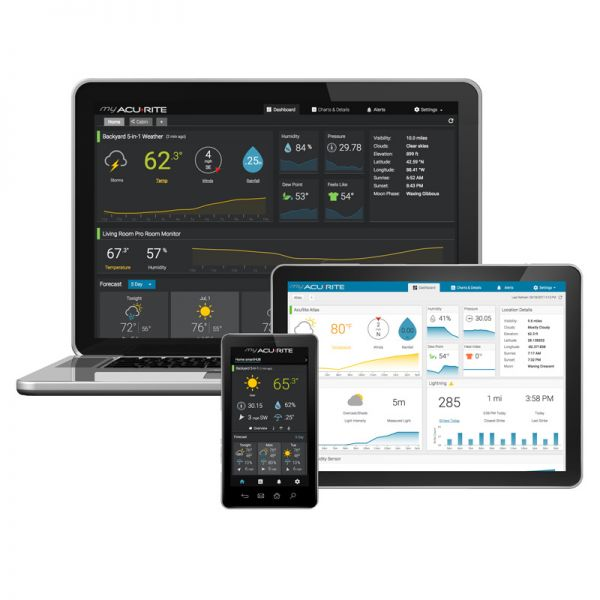 Desktop, Tablet and Mobile Displays for 5-Sensor Humidity and Temperature Smart Home Environment System – AcuRite Weather