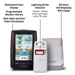 Graphic with Labels of Each Part of the Weather Station with Rain Gauge and Lightning Detector – AcuRite Weather