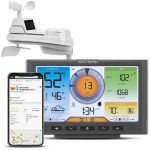 AcuRite Iris™ (5-in-1) Weather Station with Wi-Fi Connection to Weather Underground