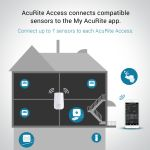 Graphic of How AcuRite Access Connects Weather Sensors Throughout Your Home to the My AcuRite App – AcuRite Weather Devices