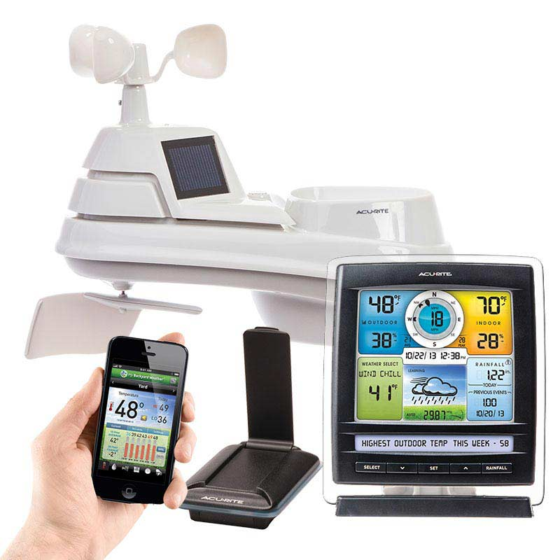 How to Buy Professional Weather Stations