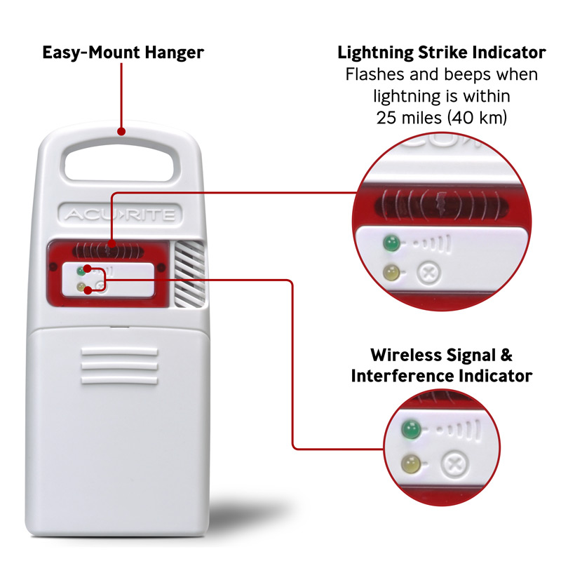 Marvelous Lightning Detector With Temperature Humidity Acurite Weather Sensors Wiring Database Rimengelartorg