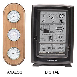 analog and digital weather stations