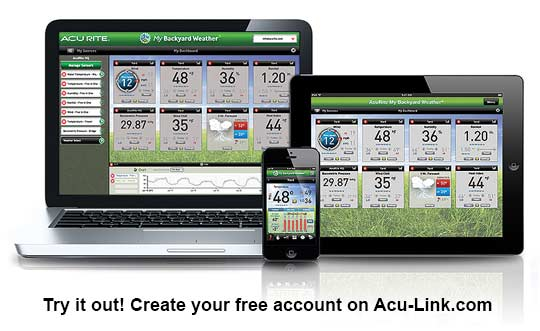 Monitor temperature on laptop, cell phone, tablet, ipad, iphone & more with Acu-Link