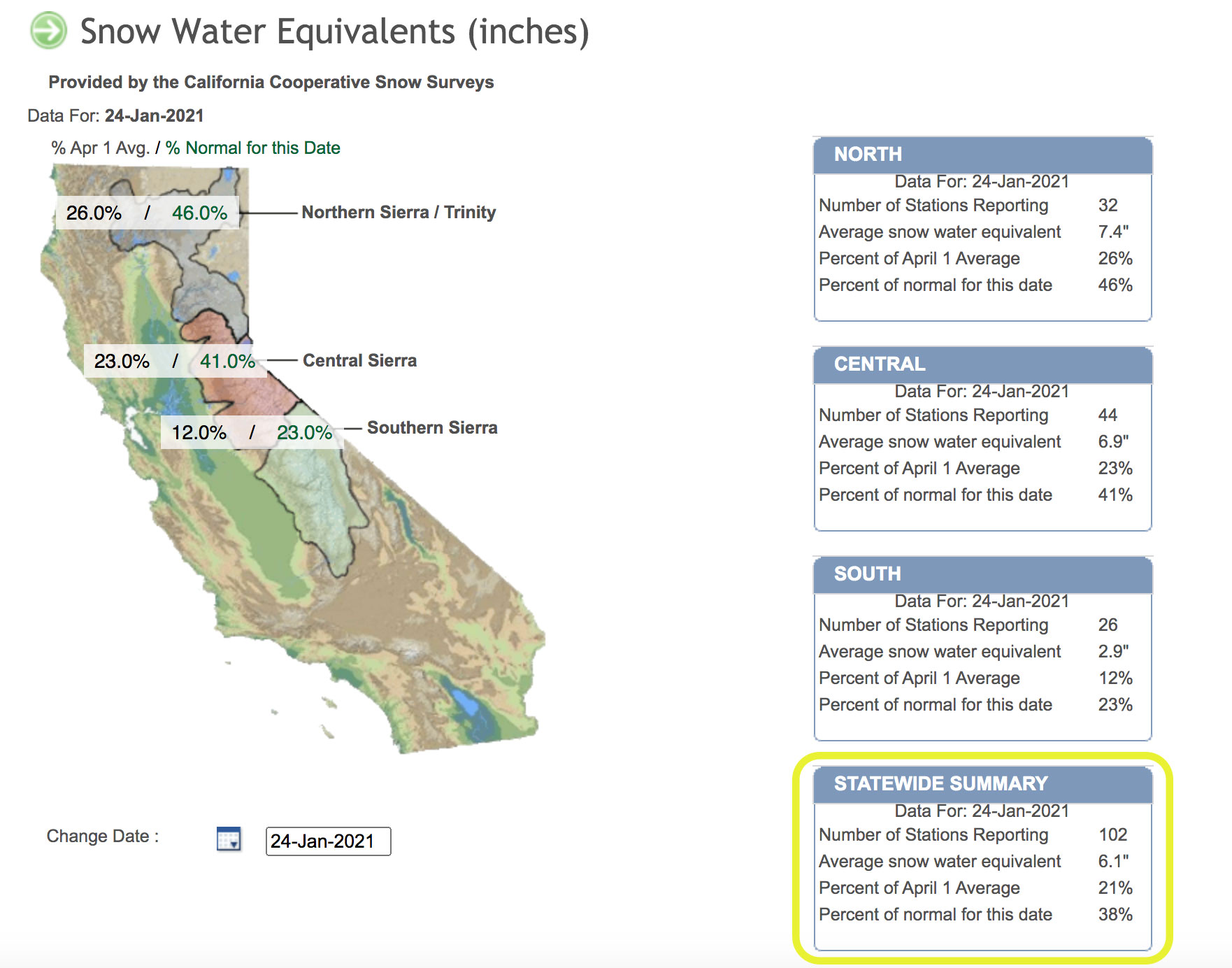 California Snow Water Equivalents January 24th