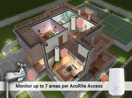 AcuRite Access with Home monitoring