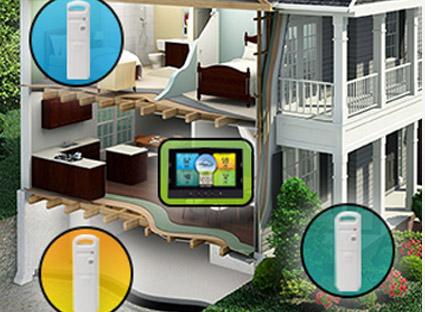 Multi sensor stations