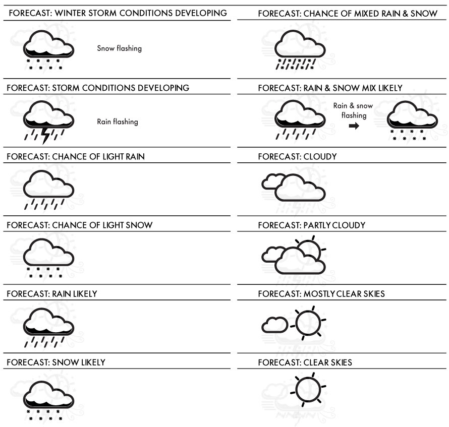Weather Forecast Icons Version D Acurite