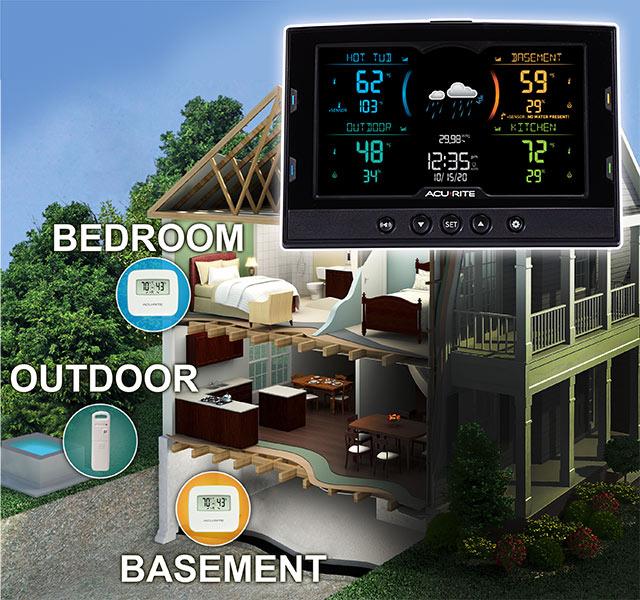 monitor sensors