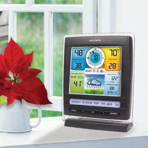 gifts for weather stations