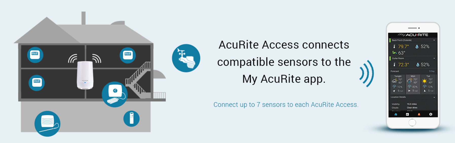 AcuRite Atlas in your home
