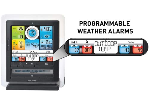 Programmable weather alarms on a weather display