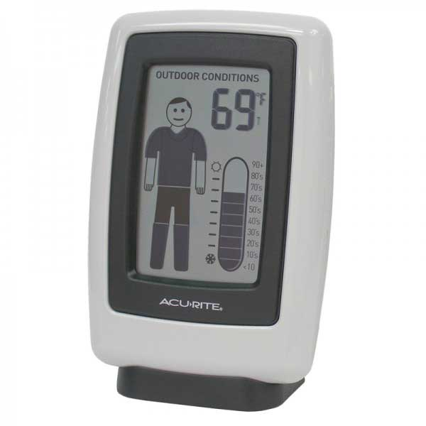 thermometer with what to wear icons