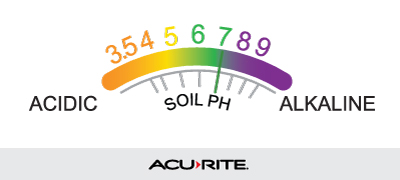 soil pH from acidic (3.5) to alkaline (9)