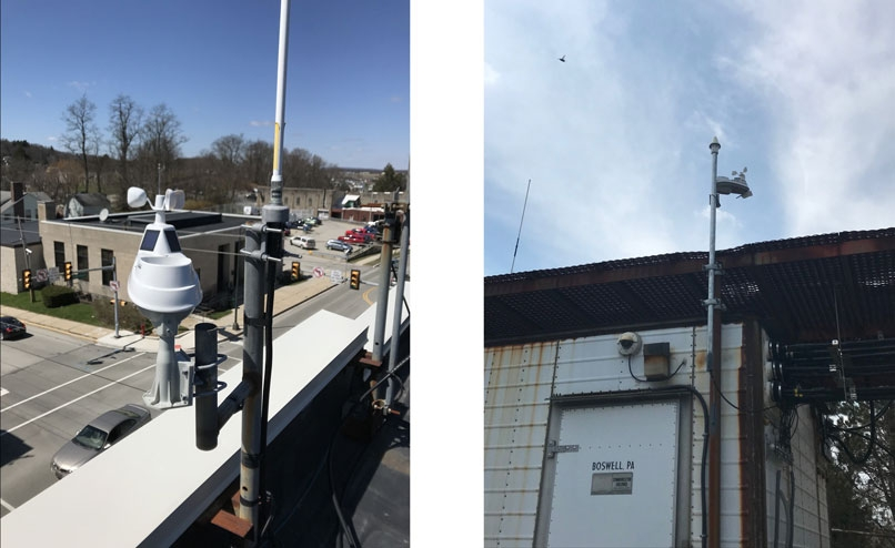 AcuRite 5-in-1 Weather Station mounted on rooftop above city streets