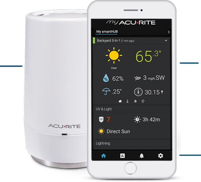 AcuRite Access - AcuRite Weather Monitoring