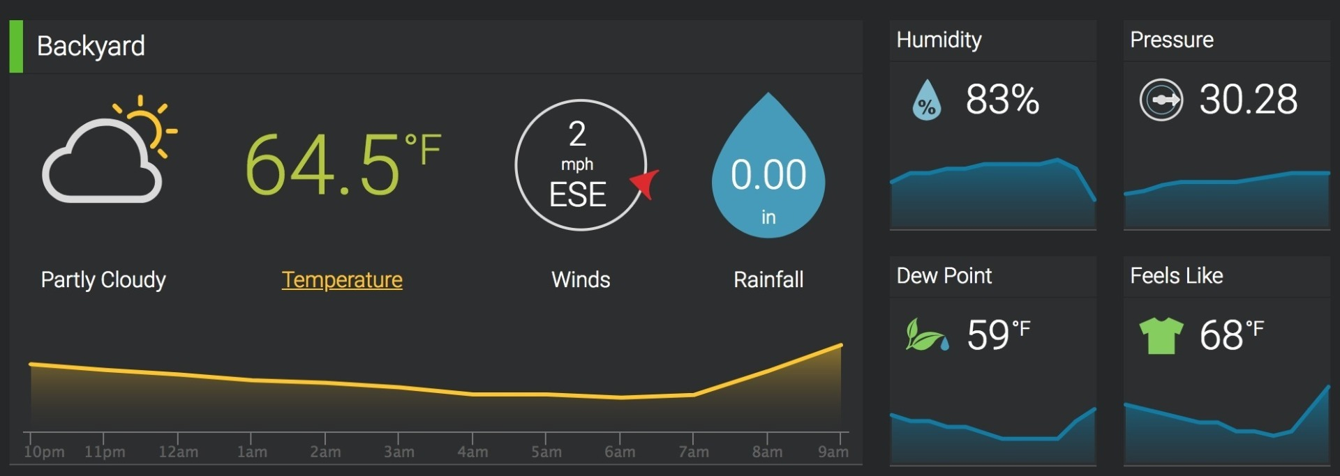 My AcuRite screenshot - Backyard weather station
