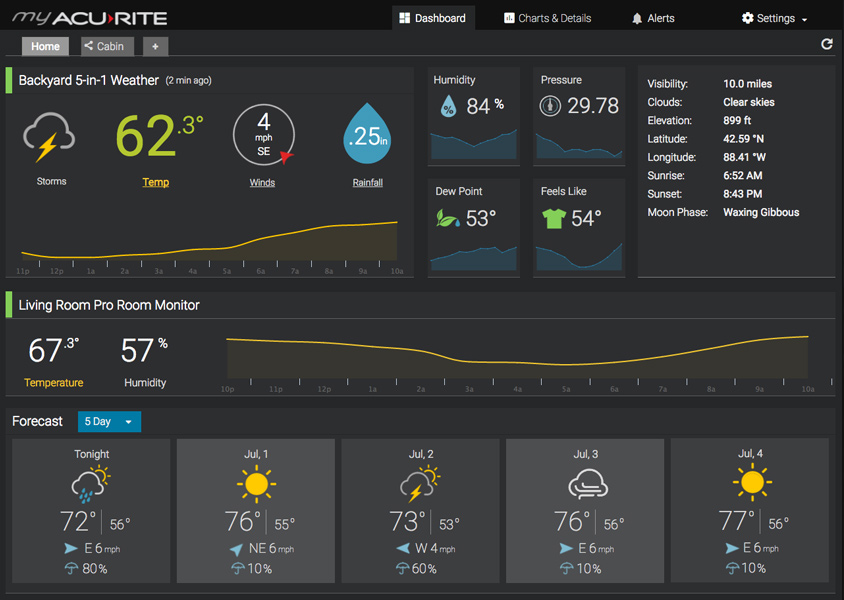 My AcuRite screenshot with Backyard 5-in-1 weather station and weather forecast