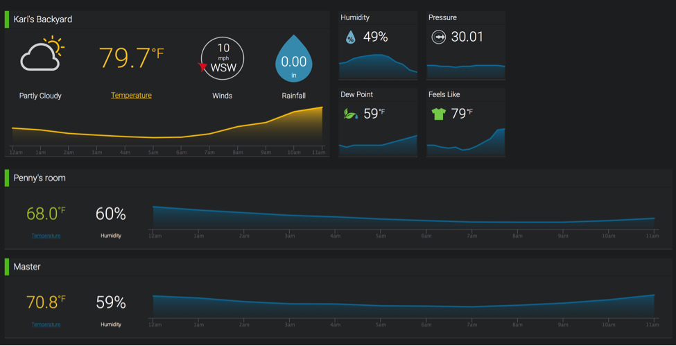 My AcuRite screenshot - Outdoor Weather Station and two indoor sensors