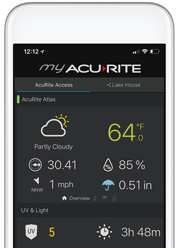 My AcuRite shows your Atlas Weather station data on an easy to use dashboard.