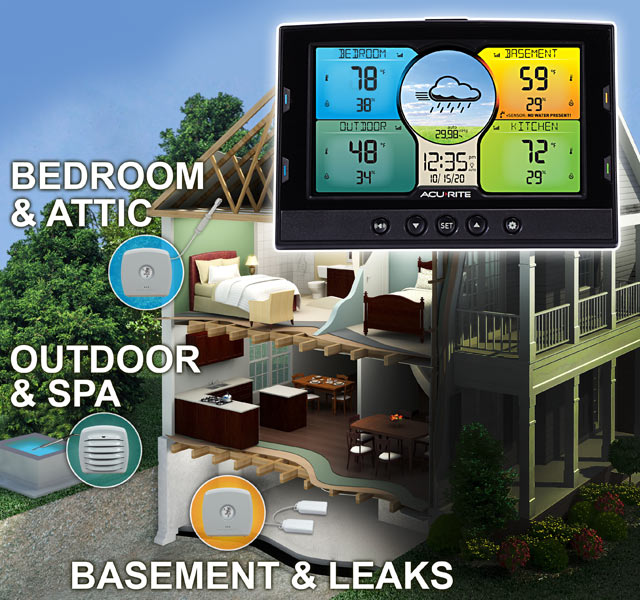Monitor multiple rooms in your home - AcuRite Home Monitoring devices