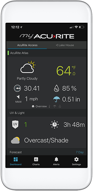 My AcuRite - Dashboard - AcuRite Weather Monitoring